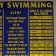 Perry Swimming: Perry, NY 14530